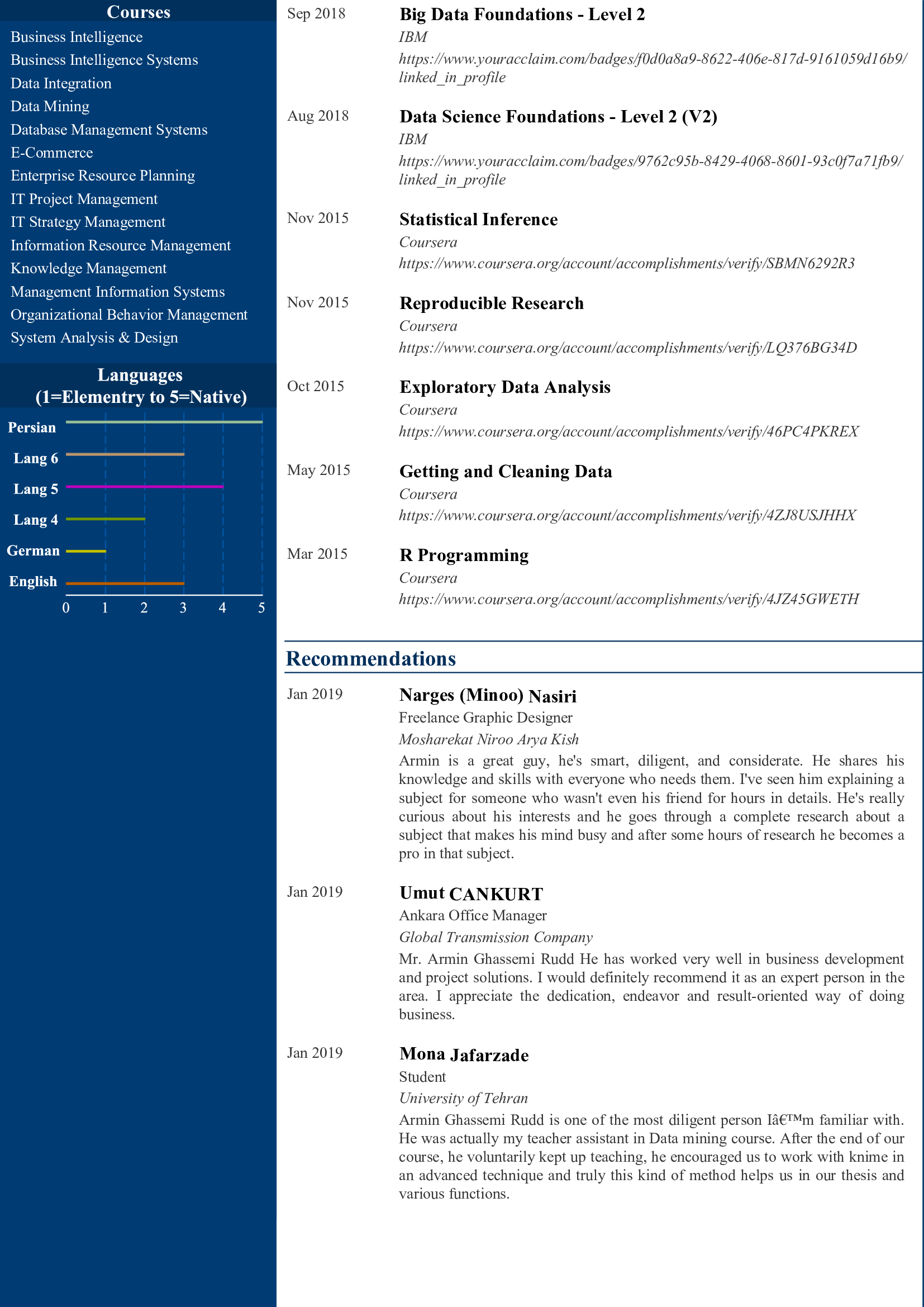 Cv Builder Based On Linkedin Profile Knime Analytics Platform Knime Community Forum
