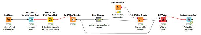 2020-03-09 14_41_38-KNIME Analytics Platform