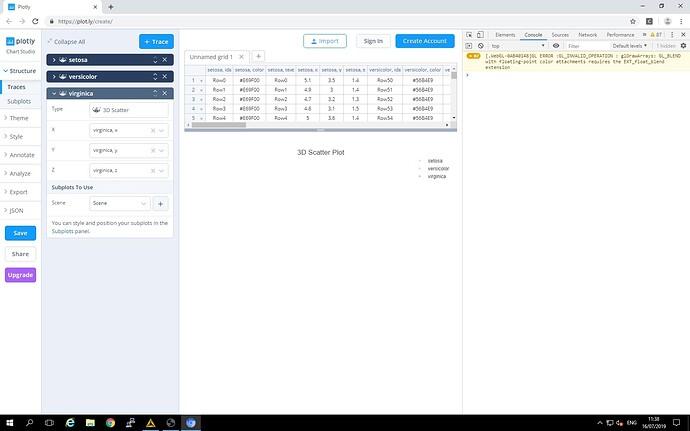 3D Scatter Plot (Plotly) - KNIME Analytics Platform - KNIME