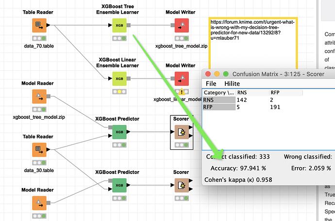Xgboost Classification Kaggle