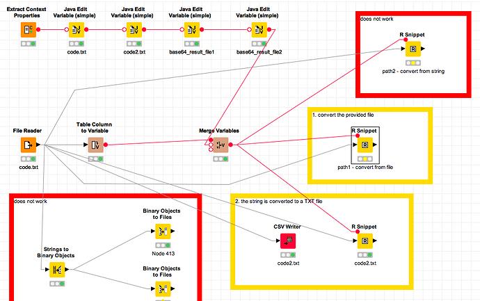 Base64 Decoder - KNIME Analytics Platform - KNIME Community