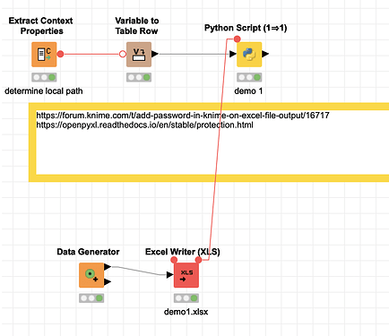 Add password in knime on excel file output - KNIME Analytics