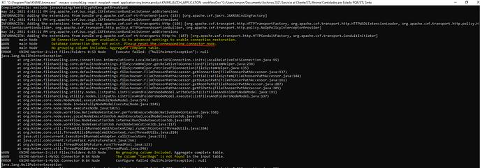 Error Launch Workflow PQR