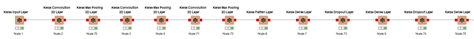 knime_workflow