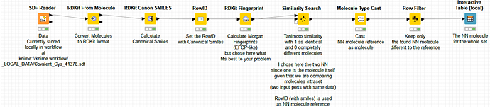 20210428 Pikairos Similarity Distance RDKIT solution Snapshot