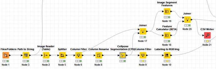 knimep-file-name-lost-workflow