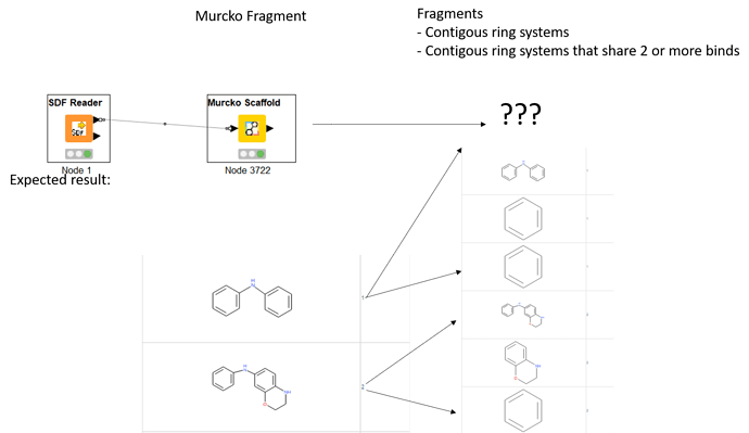 Murcko_RA_fragments