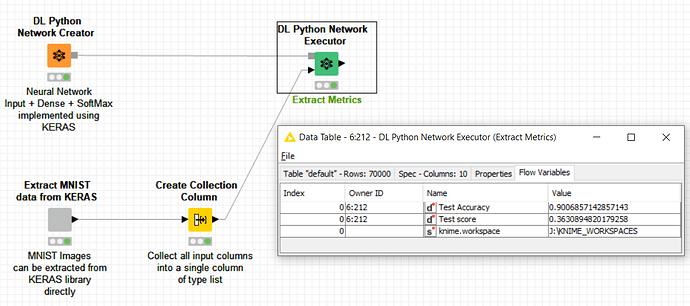 20200616 Pikairos Keras metrics export Workflow