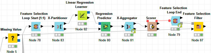 Problem with prediction using Feature Selection and Cross Validation