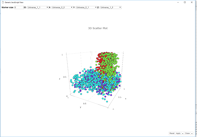 Javascript view creation: 3D scatter plot - KNIME