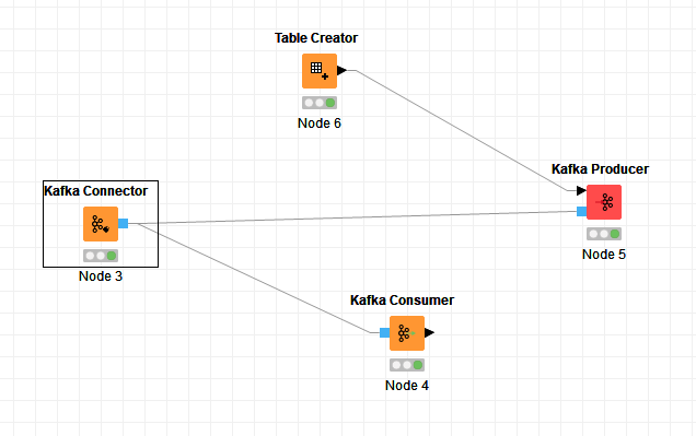 Kafka Node and Configuration of Cloud Kafka Provider (Cloud