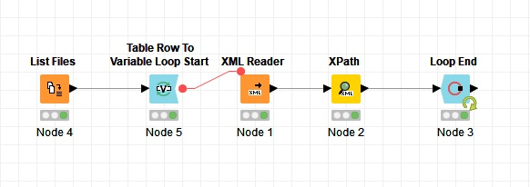 combine multiple xml files / How to do knime - KNIME