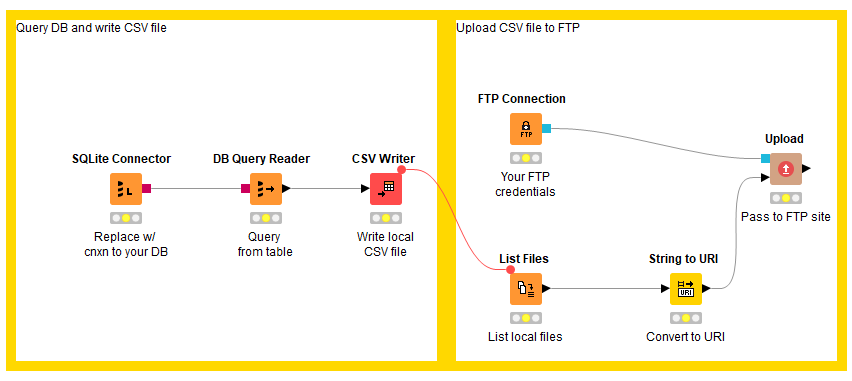 create file and load to FTP server - KNIME Analytics Platform