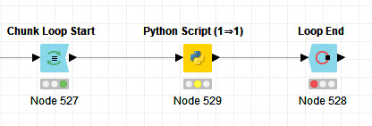 Delete Request with body - KNIME Development - KNIME