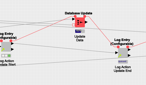 PostgreSQL Connection Settings - KNIME Analytics Platform