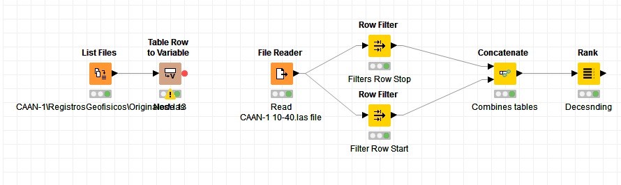 Node File Reader to read multiple files - KNIME Analytics