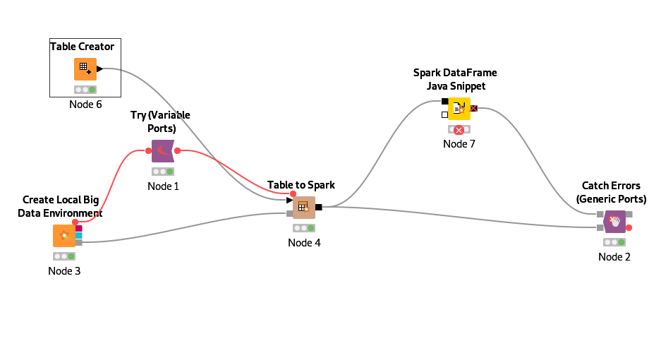 Spark Try Catch - Big Data - KNIME Community Forum