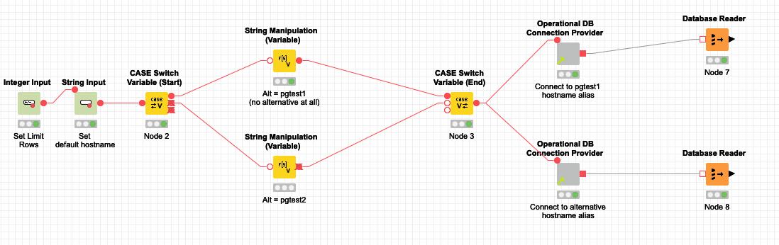 Parallel database query running - KNIME Analytics Platform