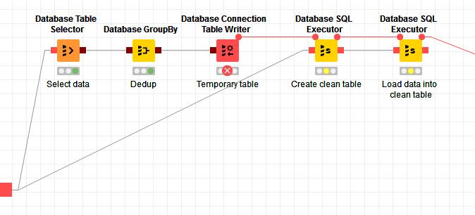 Execution Error (return code 2) using Database Connection