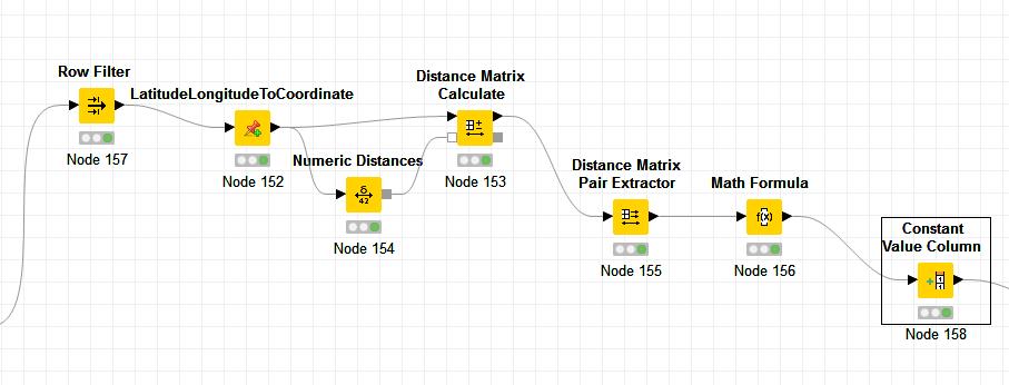 Distance Matrix Calculate: Haversine formula - KNIME
