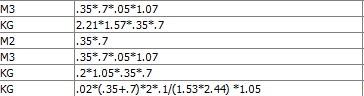 ExampleEquation