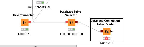 Unable to read the data from Hive using Database Connection Table