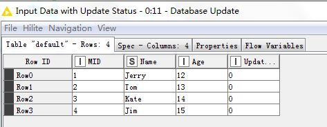 Use Database Update Node to update the increased data in the