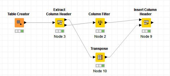 column_filter