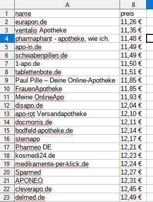 Pharmacies search list