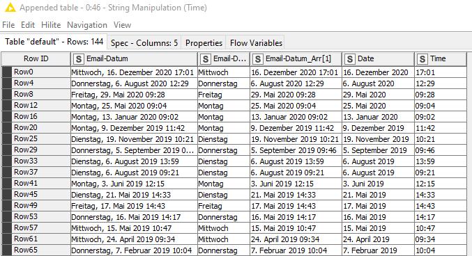 Richtige Ausgabe String Manipulation (Time+Date)