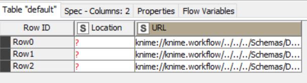 ListFiles_Location