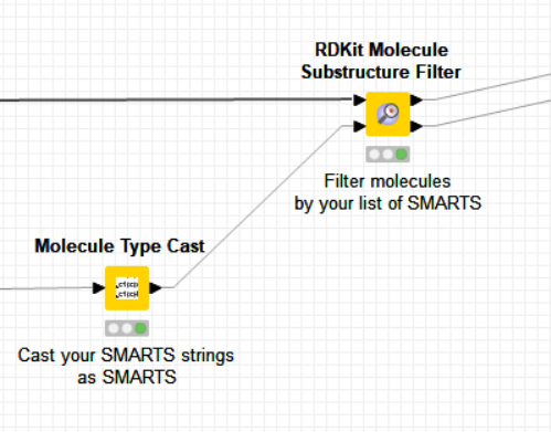 RDKit Substructure Filtering