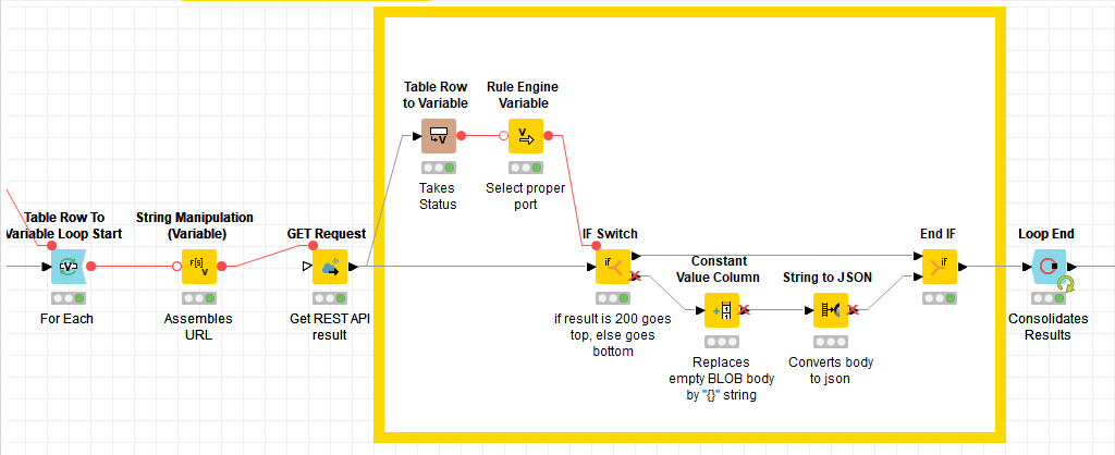 knime absurd processing